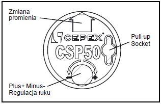 nawadnianie Cepex