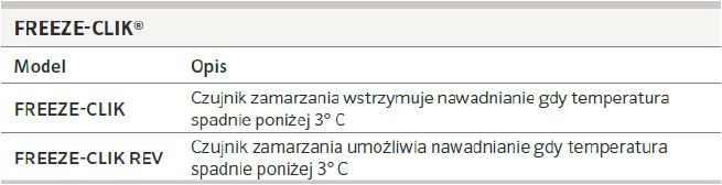 czujnik Freeze-Clik