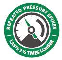 uszczelka odporna na wysokie ciśnienie